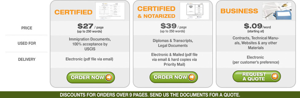 Foreign Document Translation Banner